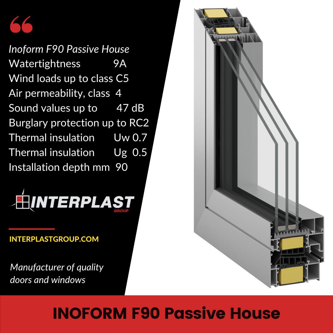 Inoform-F90-Pasivhaus