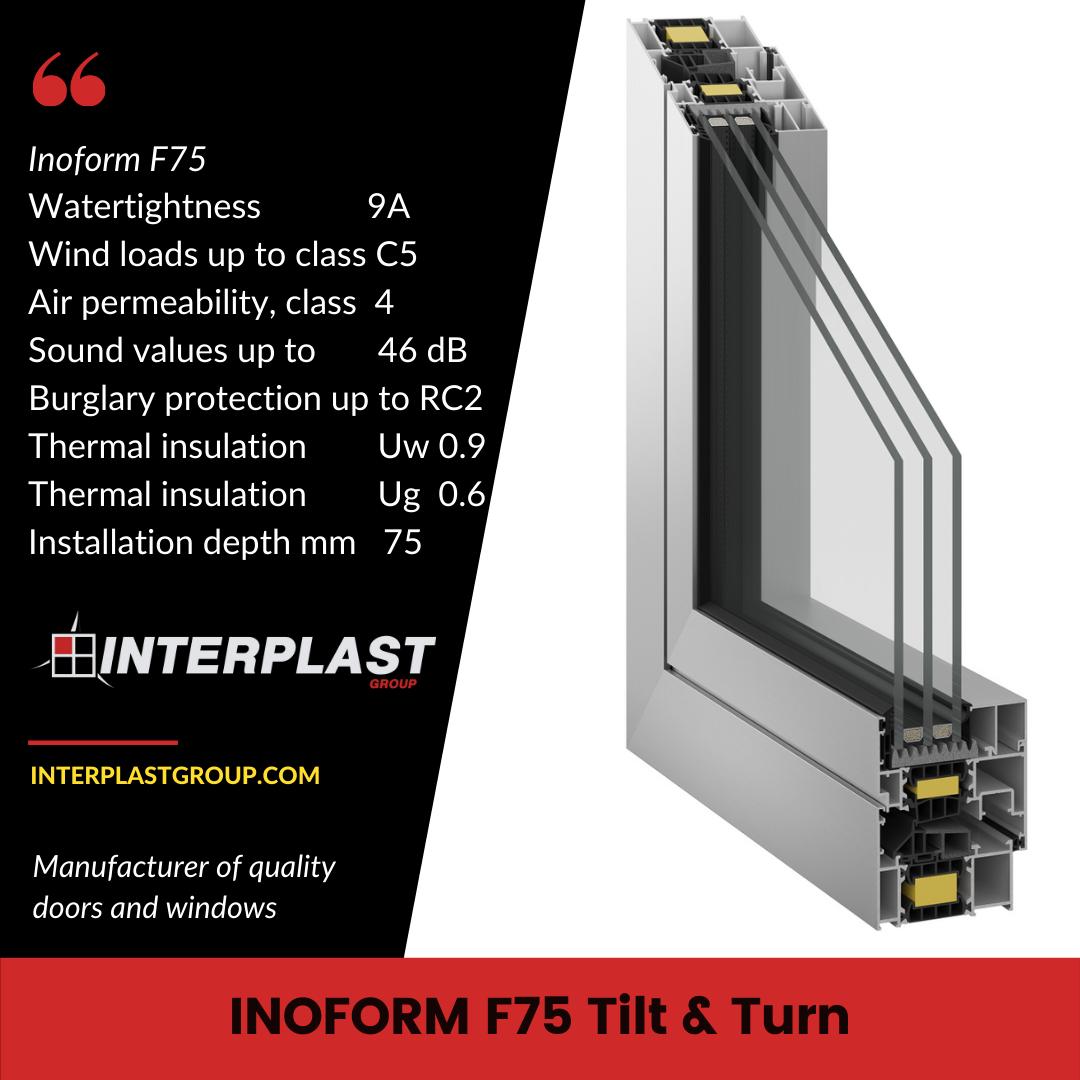 Inofrom-F75-TT-opening